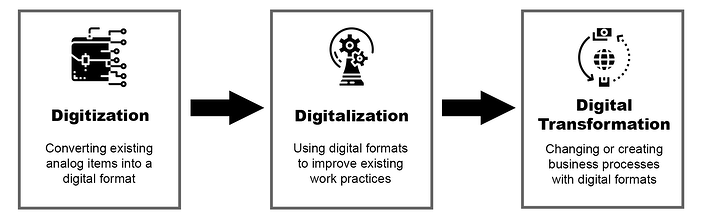 Digitization_Infographic-1